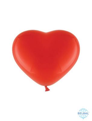 vorm ballonnen